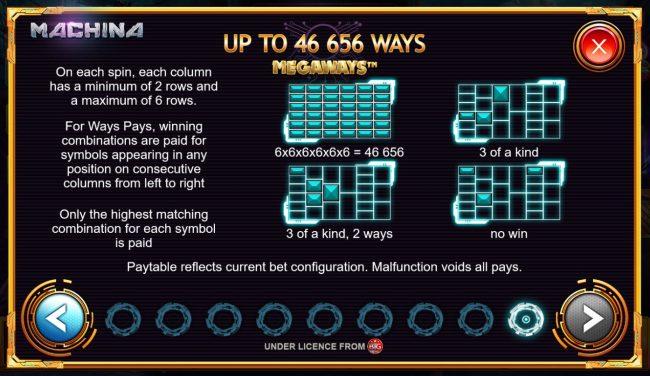 Machina 4 :: Up to 46656 Ways to Win