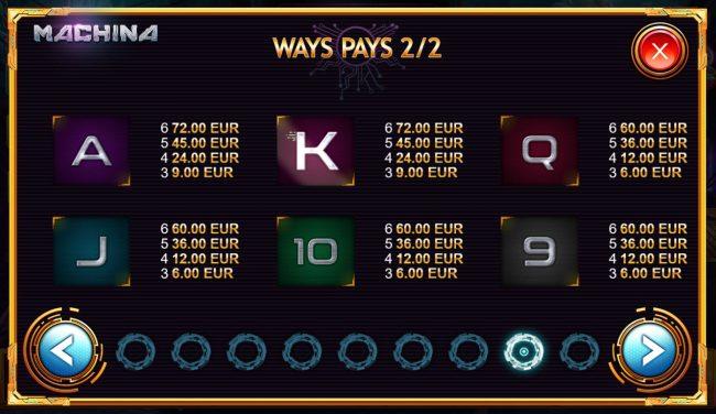 Machina 4 :: Low Value Symbols