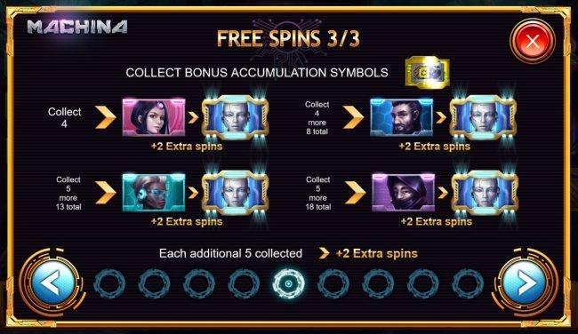 Machina 4 :: Free Spins Rules
