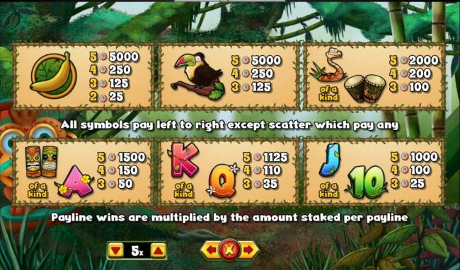Ocean Bets featuring the Video Slots Mad Monkey with a maximum payout of $62,500