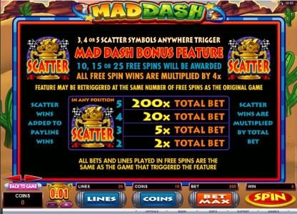 King Neptunes featuring the Video Slots Mad Dash with a maximum payout of $10,000