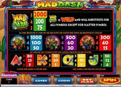 Bulldog777 featuring the Video Slots Mad Dash with a maximum payout of $10,000