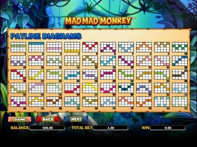 Vegas Spins featuring the Video Slots Mad Mad Monkey with a maximum payout of $5,000