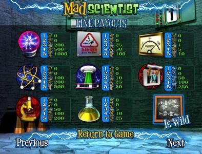 Gossip Slots featuring the Video Slots Mad Scientist with a maximum payout of $5,000