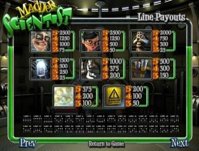 Gossip Slots featuring the Video Slots Madder Scientist with a maximum payout of $1,250