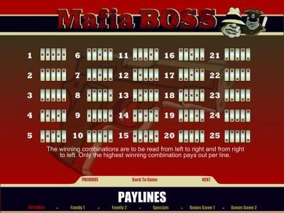 Playgrand featuring the Video Slots Mafia Boss with a maximum payout of $500