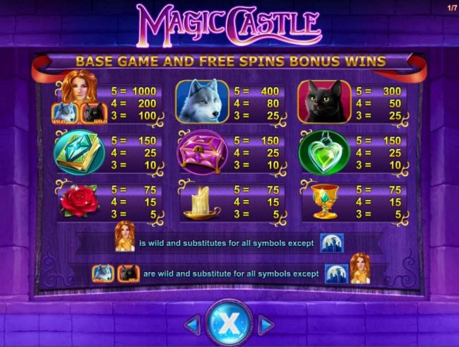Base game and Free Spins Bonus Wins