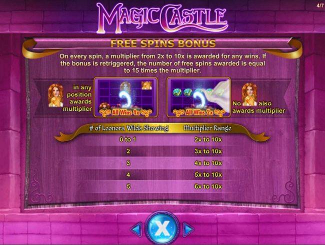 Magic Castle :: Free Spins Bonus Rules