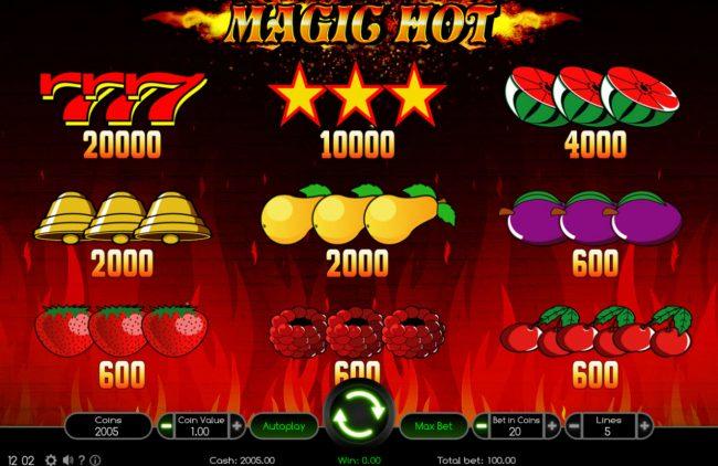Magic Hot :: Paytable