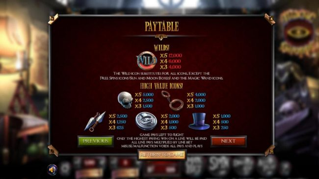 High value slot game symbols paytable.