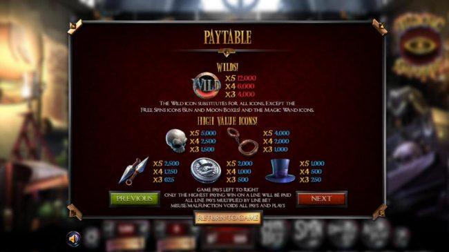 Magic Shoppe :: High value slot game symbols paytable.