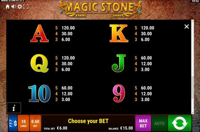 Magic Stone :: Low Value Symbols