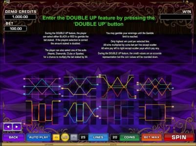 slot game is configured with 25 paylines and offers a double up gamble feature