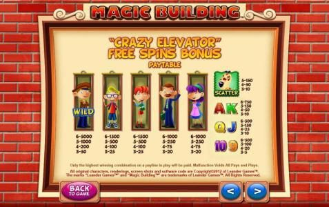 Amsterdam Casino featuring the Video Slots Magic Building with a maximum payout of $10,000