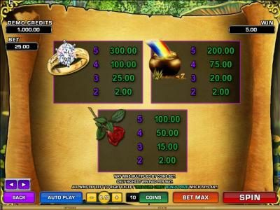Golden Reef featuring the Video Slots Magic Charms with a maximum payout of $1,200