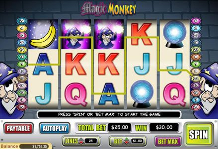 Intertops Classic featuring the Video Slots Magic Monkey with a maximum payout of $60,000