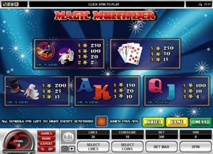 Reel Vegas featuring the Video Slots Magic Multiplier with a maximum payout of $1,000