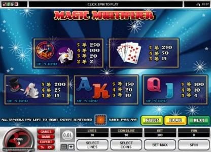 Wixstars featuring the Video Slots Magic Multiplier with a maximum payout of $1,000