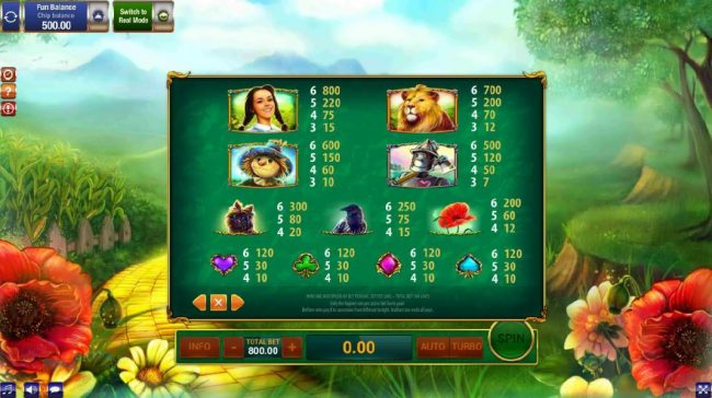 1BET featuring the Video Slots Magic of OZ with a maximum payout of $9,000