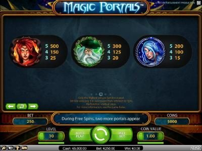Dragonara featuring the Video Slots Magic Portals with a maximum payout of $5,000