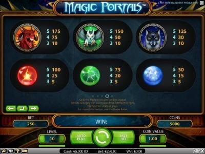 VipSpel featuring the Video Slots Magic Portals with a maximum payout of $5,000