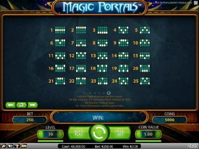LaFiesta featuring the Video Slots Magic Portals with a maximum payout of $5,000