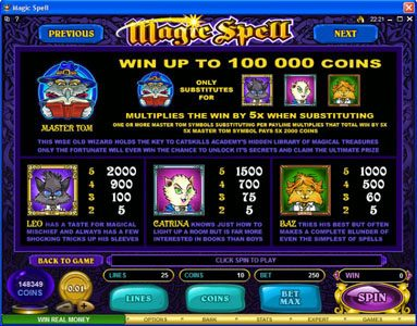 Play slots at Euro Palace: Euro Palace featuring the Video Slots Magic Spell with a maximum payout of $20,000