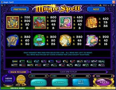 Casino France Net featuring the Video Slots Magic Spell with a maximum payout of $20,000