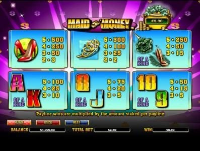 ZigZag777 featuring the Video Slots Maid o' Money with a maximum payout of $2,000