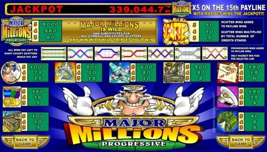 Casino Red Kings featuring the Video Slots Major Millions 5 Reel with a maximum payout of Jackpot