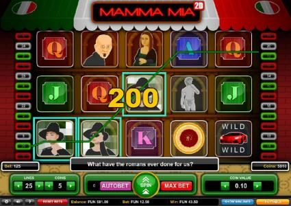 Cbet featuring the Video Slots Mamma Mia with a maximum payout of $1,875
