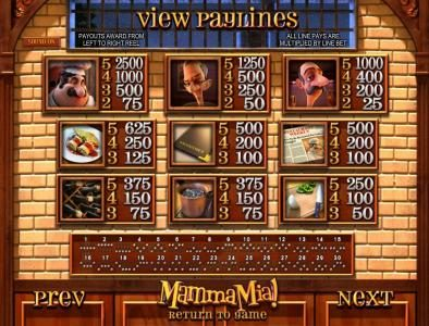Magik Slots featuring the Video Slots Mamma Mia with a maximum payout of $2,500