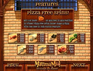 Betchain featuring the Video Slots Mamma Mia with a maximum payout of $2,500