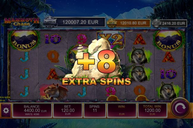 An additional 8 free spins awarded