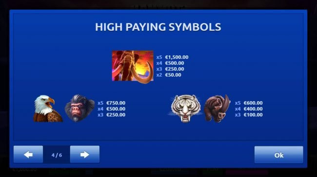 High Value Symbols