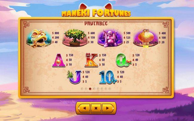 Maneki Fortunes :: Paytable