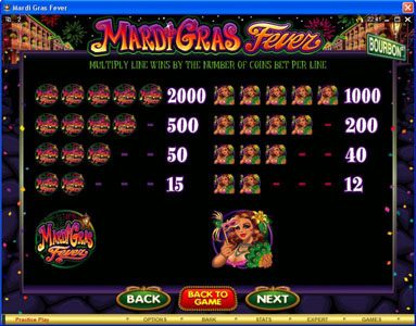 Casimba featuring the Video Slots Mardi Gras Fever with a maximum payout of $10,000