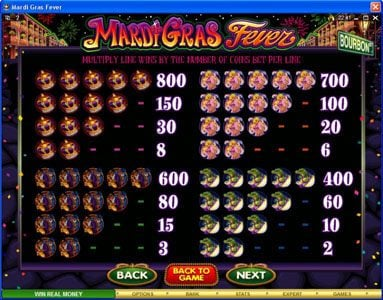 Players Palace featuring the Video Slots Mardi Gras Fever with a maximum payout of $10,000