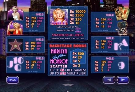 Club 777 featuring the Video Slots Marilyn Monroe with a maximum payout of $500,000