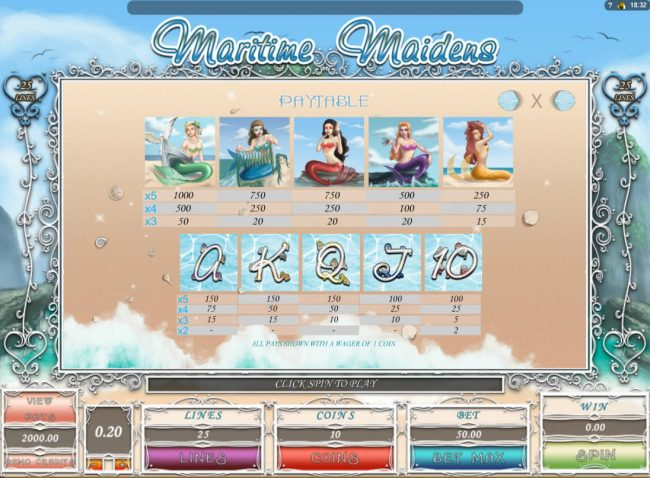 Grand Ivy featuring the Video Slots Maritime Maidens with a maximum payout of $1,000