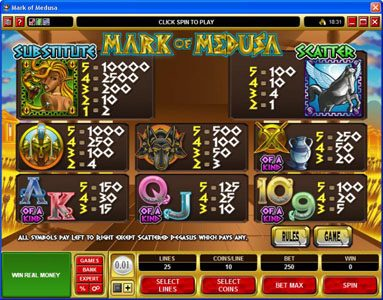Casino Action featuring the Video Slots Mark of Medusa with a maximum payout of $50,000