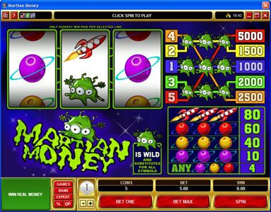 Play slots at Spin Palace: Spin Palace featuring the Video Slots Martian Money with a maximum payout of $25,000