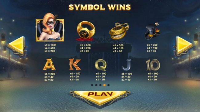 Masquerade :: Paytable