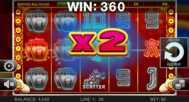 May Dance Festival :: Win-lines triggers a 360 coin jackpot