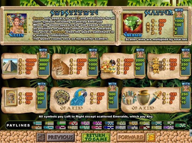 Cool Cat featuring the Video Slots Mayan Queen with a maximum payout of $250,000
