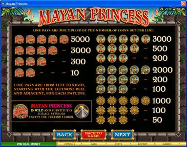 Quatro featuring the Video Slots Mayan Princess with a maximum payout of $20,000