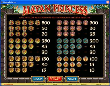 House of Jack featuring the Video Slots Mayan Princess with a maximum payout of $20,000
