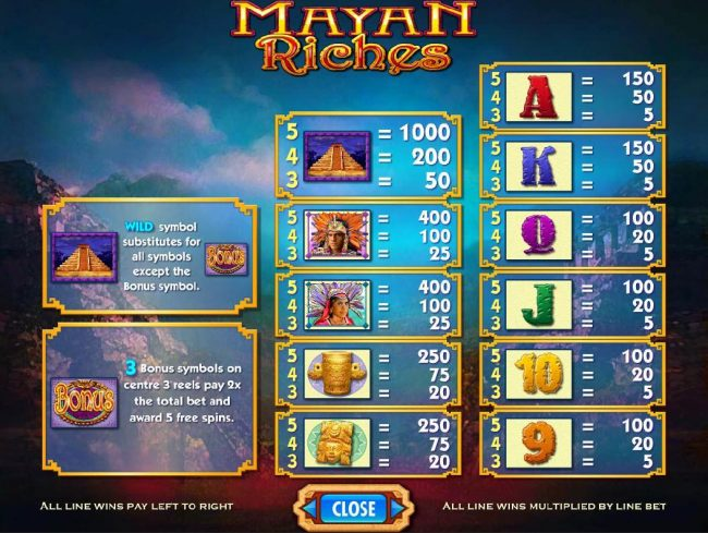 Leo Vegas featuring the Video Slots Mayan Riches with a maximum payout of $250,000