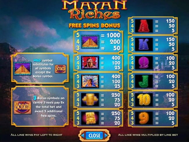 Jackpot Mobile featuring the Video Slots Mayan Riches with a maximum payout of $250,000