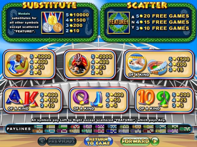 Slot game symbols paytable featuring olympic sports inspired icons.